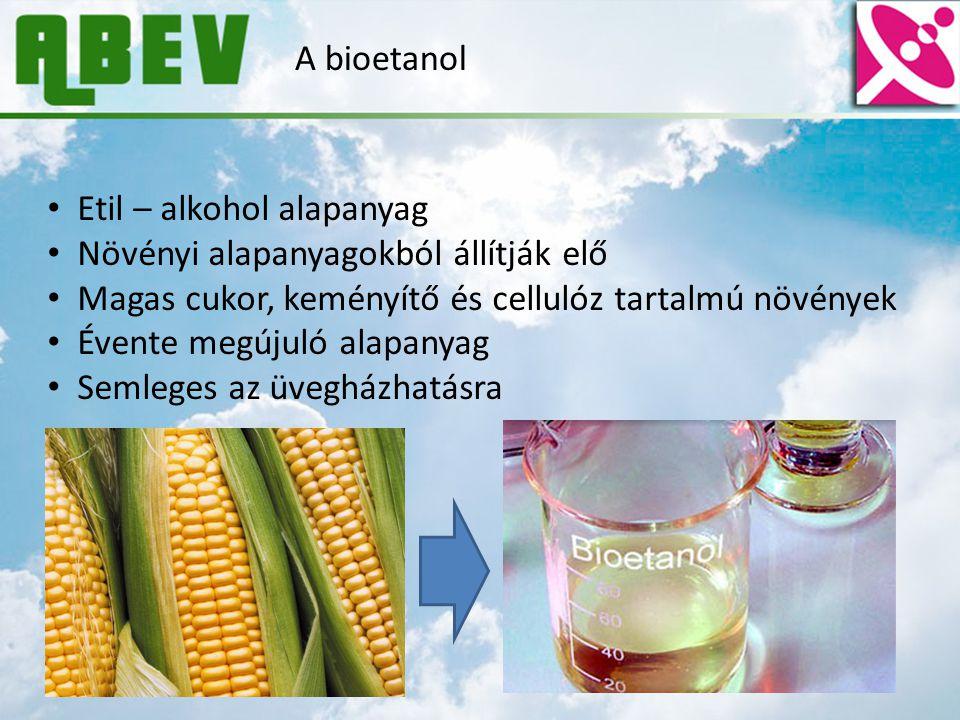 A bioetanol Etil – alkohol alapanyag Növényi alapanyagokból állítják elő Magas cukor, keményítő és cellulóz tartalmú növények Évente megújuló alapanya