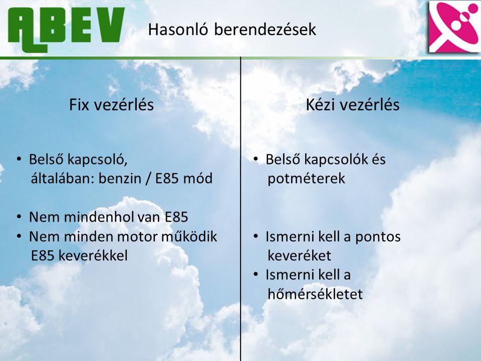Hasonló berendezések Fix vezérlésKézi vezérlés Belső kapcsoló, általában: benzin / E85 mód Nem mindenhol van E85 Nem minden motor működik E85 keverékk