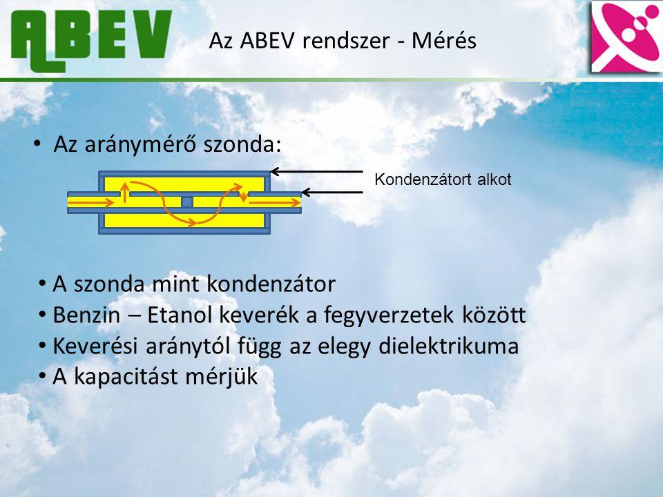 Az ABEV rendszer - Mérés Az aránymérő szonda: Kondenzátort alkot A szonda mint kondenzátor Benzin – Etanol keverék a fegyverzetek között Keverési arán