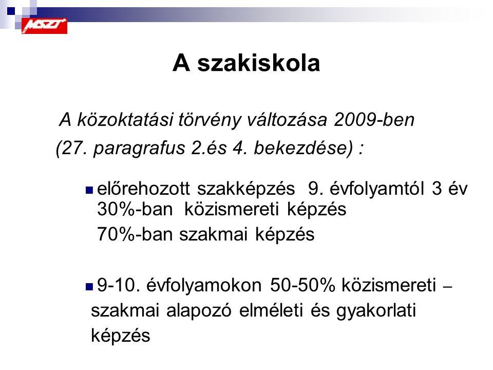 A szakiskola A közoktatási törvény változása 2009-ben (27. paragrafus 2.és 4. bekezdése) : előrehozott szakképzés 9. évfolyamtól 3 év 30%-ban közismer