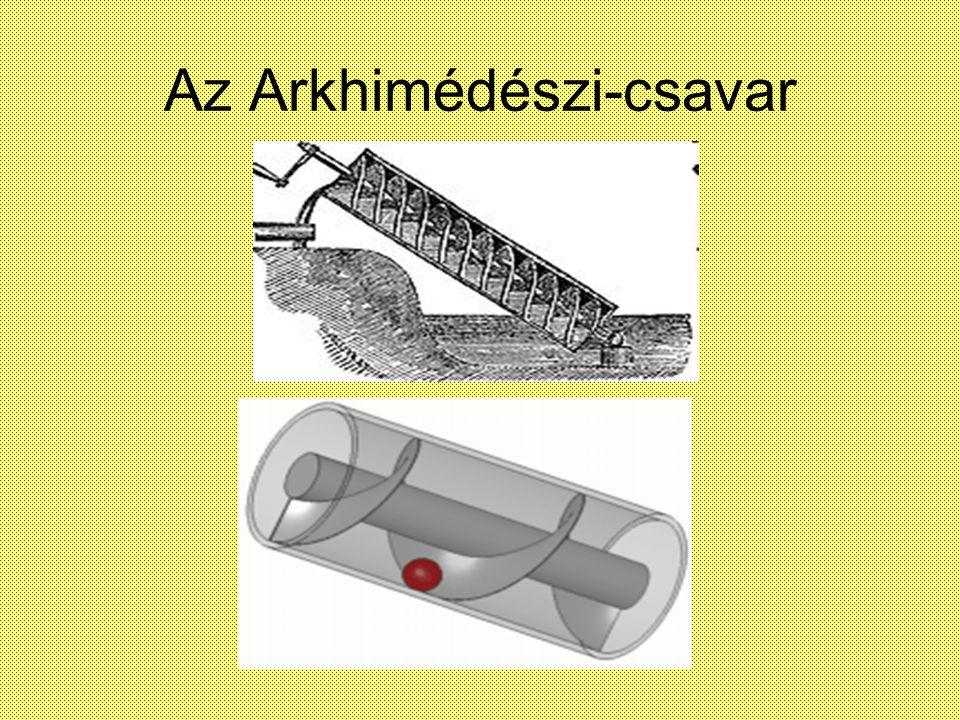 Az Arkhimédészi-csavar