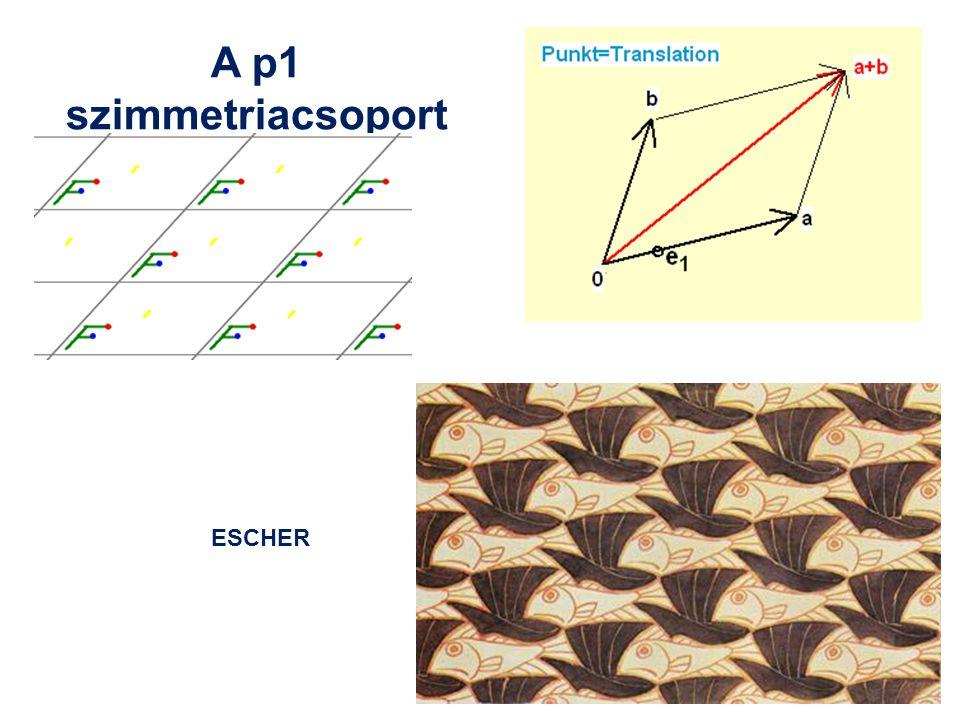 P1 bővítései tükrözésekkel, és csúszótükrözésekkel pmpgcm Escher: LovasokEgyiptom, ThebaAsszíria, Nimroud (bronz)