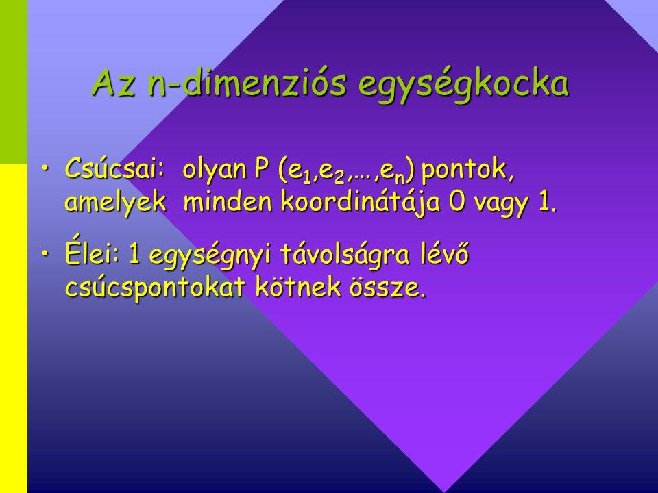 4 -dimenziós egységkocka csúcsai és néhány éle