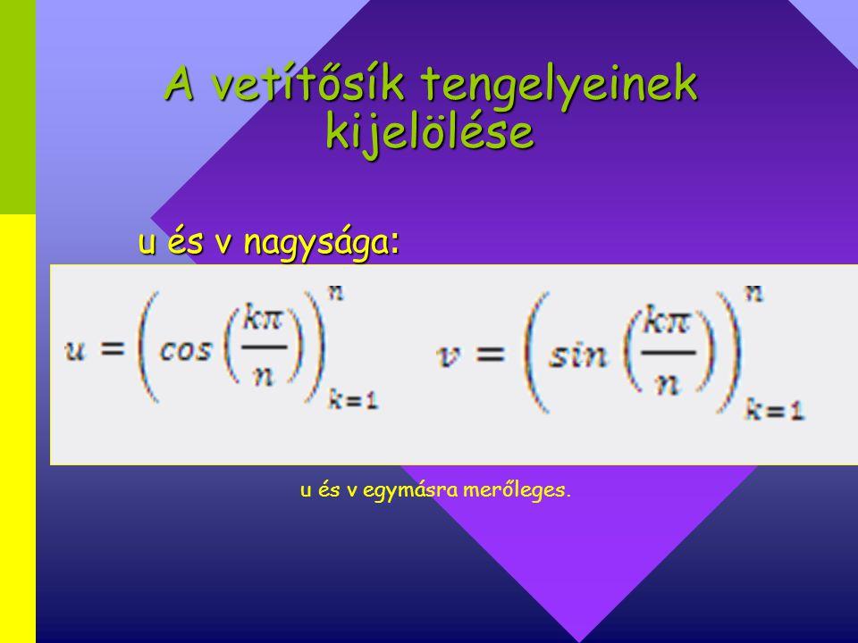 Hogyan ábrázoljuk az n- dimenziós kockát.Határozzuk meg a csúcsokat.Határozzuk meg a csúcsokat.