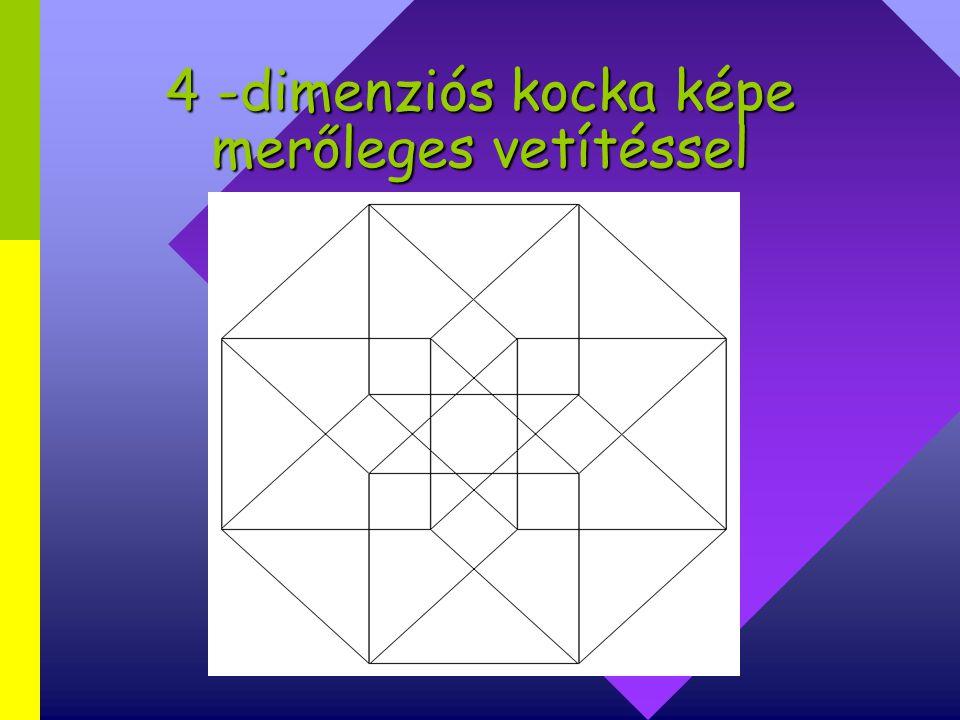4-dimenziós kocka forgatással