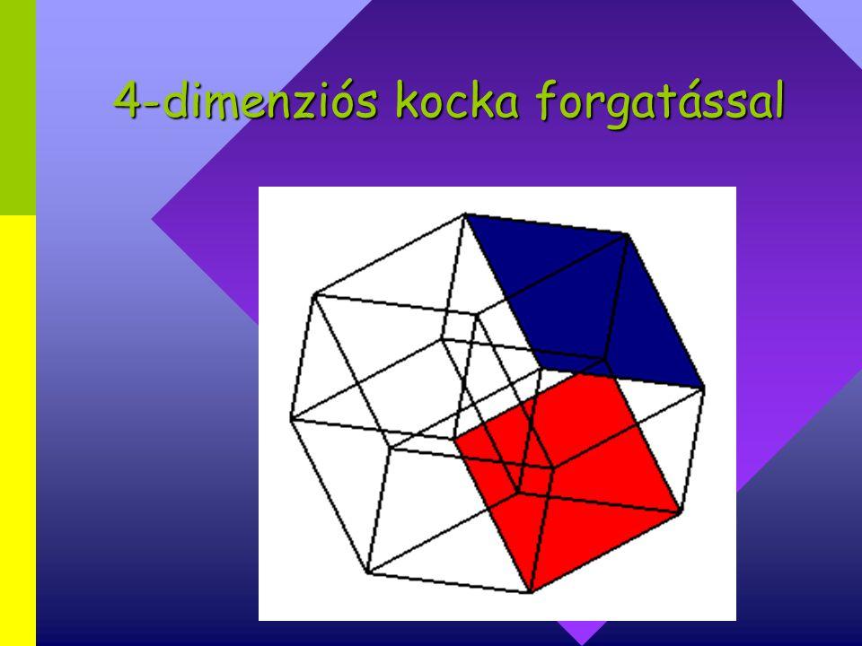 A 4-dimenziós kocka egy másik forgatása Ez a változat érzékletesebben ábrázolja a vetítősíktól való függést.