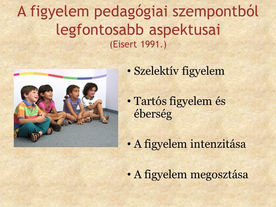 A figyelem pedagógiai szempontból legfontosabb aspektusai (Eisert 1991.) Szelektív figyelem Tartós figyelem és éberség A figyelem intenzitása A figyel