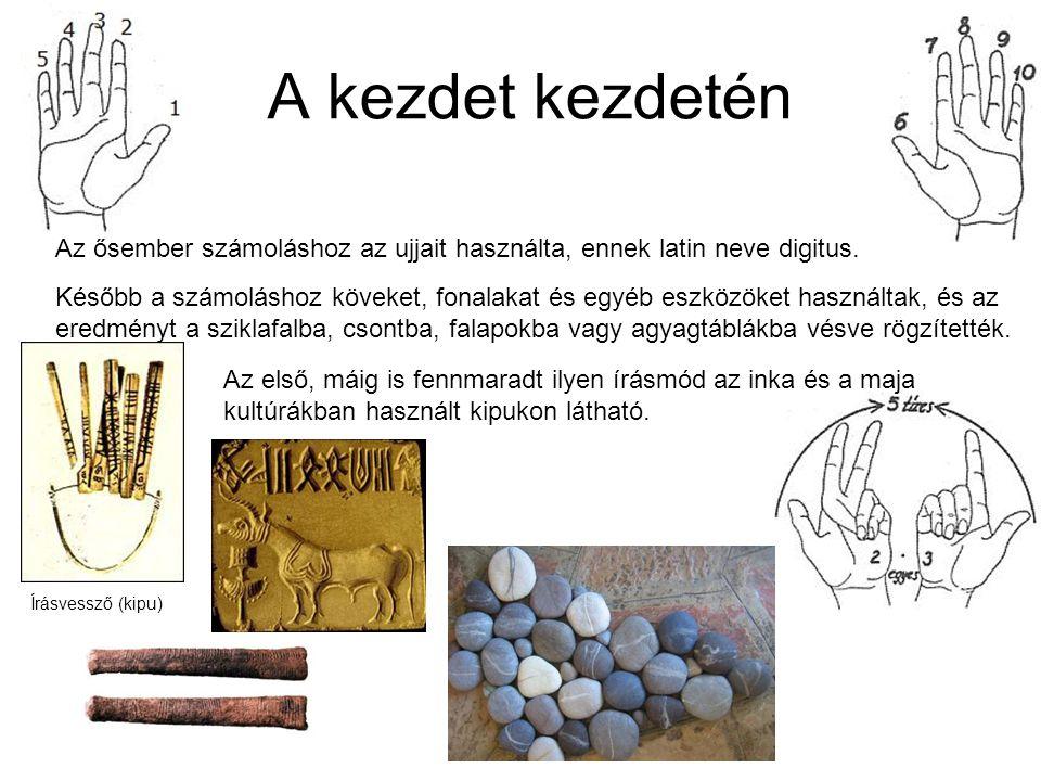 A kezdet kezdetén Az ősember számoláshoz az ujjait használta, ennek latin neve digitus. Később a számoláshoz köveket, fonalakat és egyéb eszközöket ha
