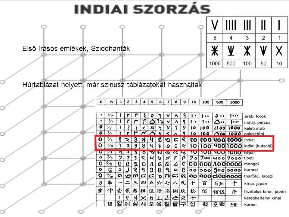 Első írásos emlékek, Sziddhanták Húrtáblázat helyett, már szinusz táblázatokat használtak