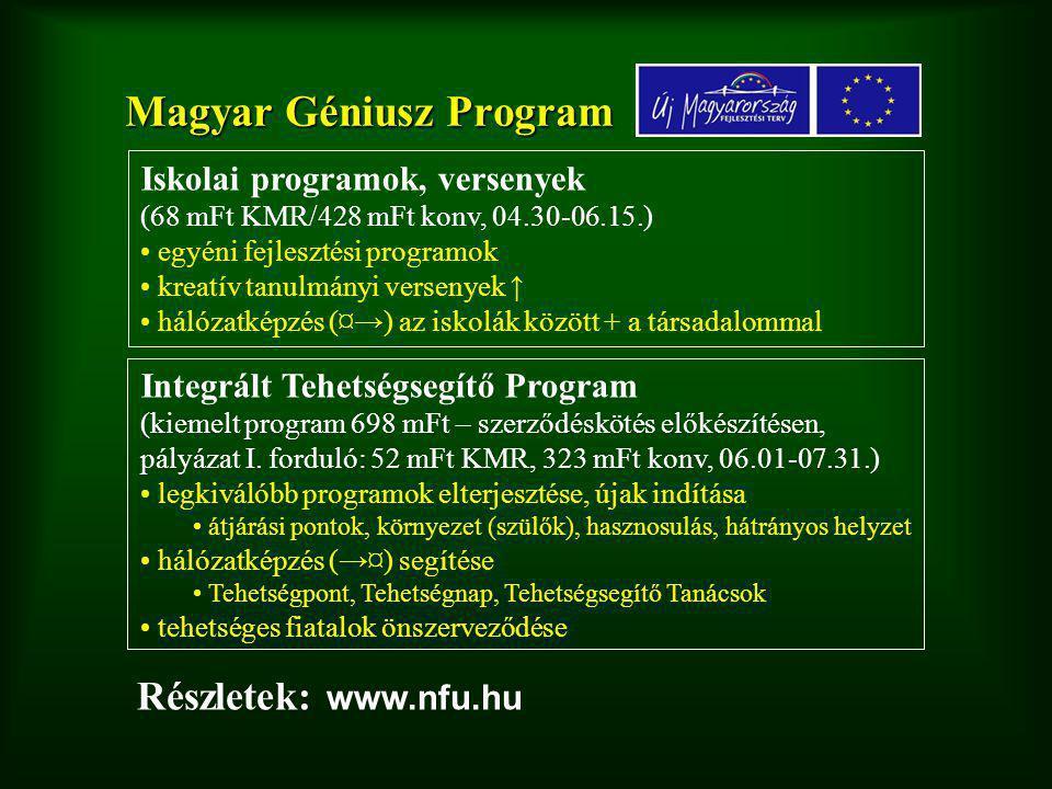 Magyar Géniusz Program Iskolai programok, versenyek (68 mFt KMR/428 mFt konv, 04.30-06.15.) egyéni fejlesztési programok kreatív tanulmányi versenyek ↑ hálózatképzés (¤→) az iskolák között + a társadalommal Integrált Tehetségsegítő Program (kiemelt program 698 mFt – szerződéskötés előkészítésen, pályázat I.