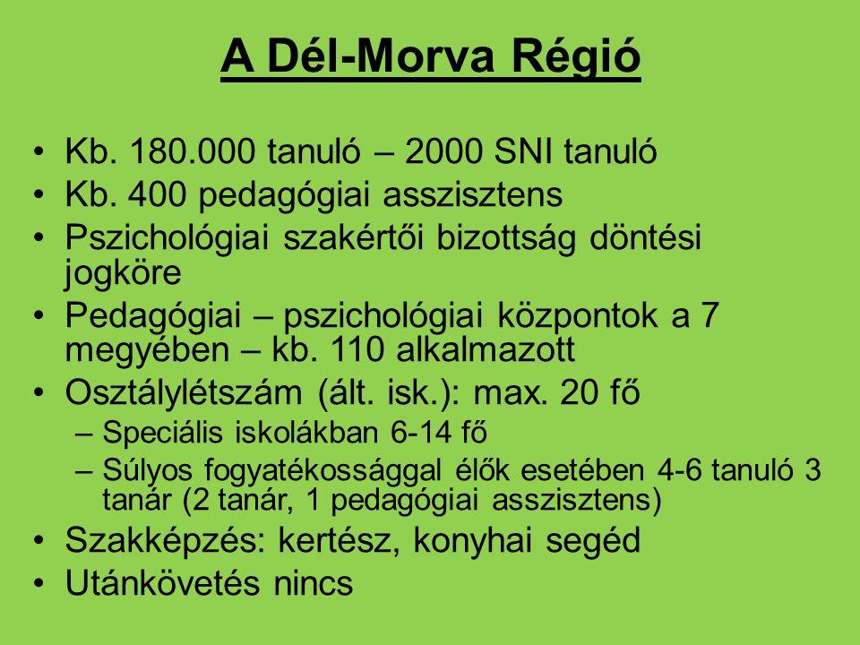 A Dél-Morva Régió Kb. 180.000 tanuló – 2000 SNI tanuló Kb. 400 pedagógiai asszisztens Pszichológiai szakértői bizottság döntési jogköre Pedagógiai – p
