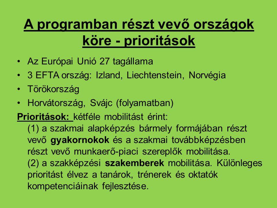 A programban részt vevő országok köre - prioritások Az Európai Unió 27 tagállama 3 EFTA ország: Izland, Liechtenstein, Norvégia Törökország Horvátorsz