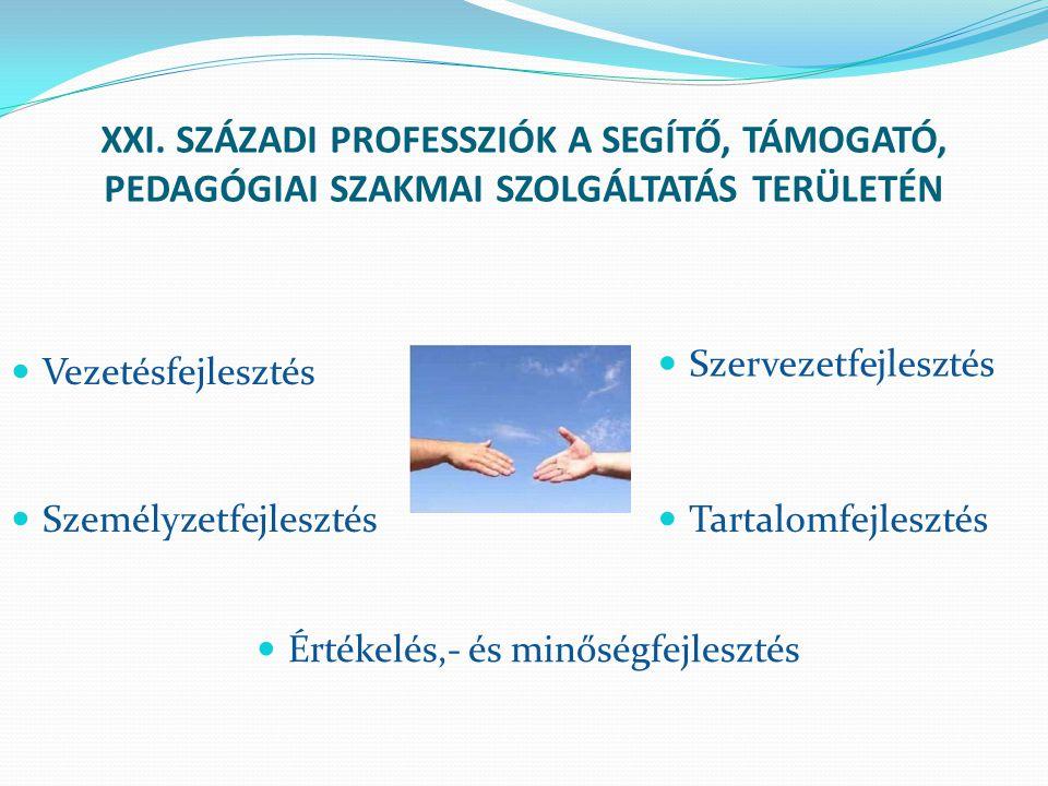 XXI. SZÁZADI PROFESSZIÓK A SEGÍTŐ, TÁMOGATÓ, PEDAGÓGIAI SZAKMAI SZOLGÁLTATÁS TERÜLETÉN Vezetésfejlesztés Szervezetfejlesztés Értékelés,- és minőségfej