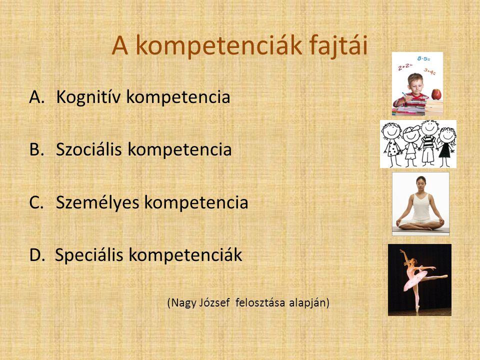 A kompetenciák fajtái A.Kognitív kompetencia B.Szociális kompetencia C.Személyes kompetencia D.
