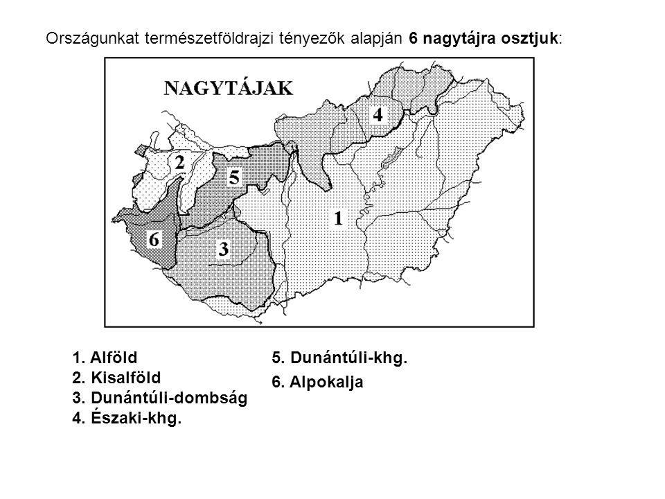 Országunkat természetföldrajzi tényezők alapján 6 nagytájra osztjuk: 1. Alföld 2. Kisalföld 3. Dunántúli-dombság 4. Északi-khg. 5. Dunántúli-khg. 6. A
