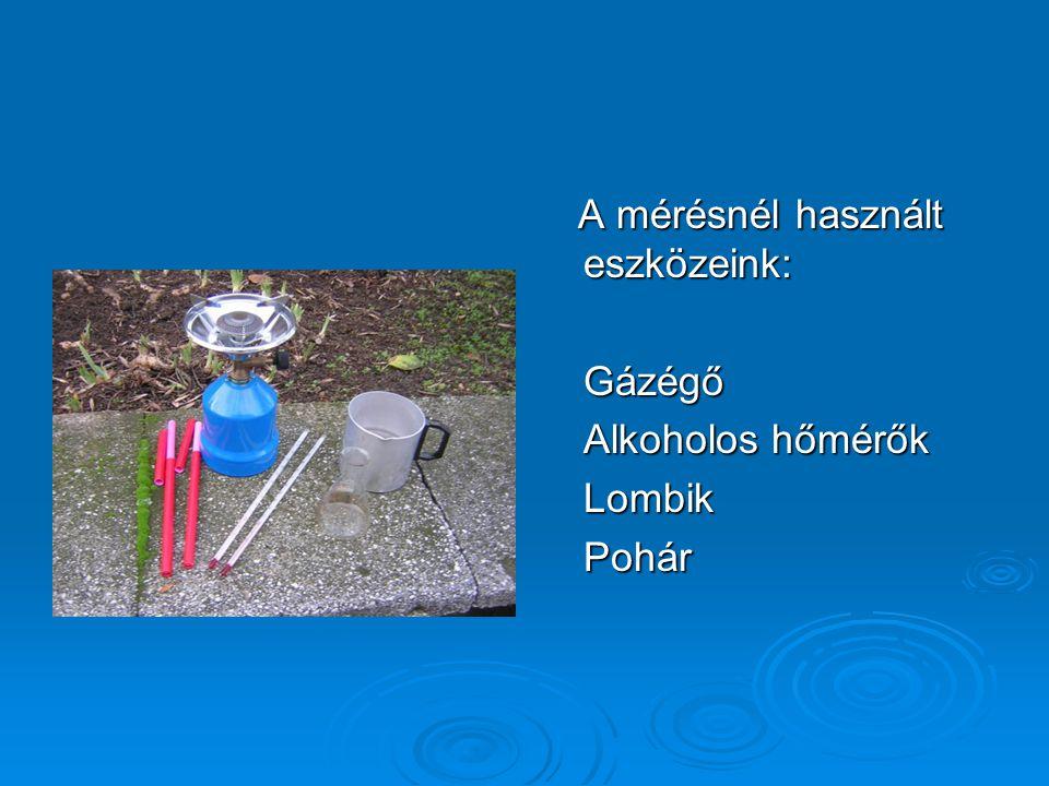 A mérésnél használt eszközeink: A mérésnél használt eszközeink:Gázégő Alkoholos hőmérők LombikPohár