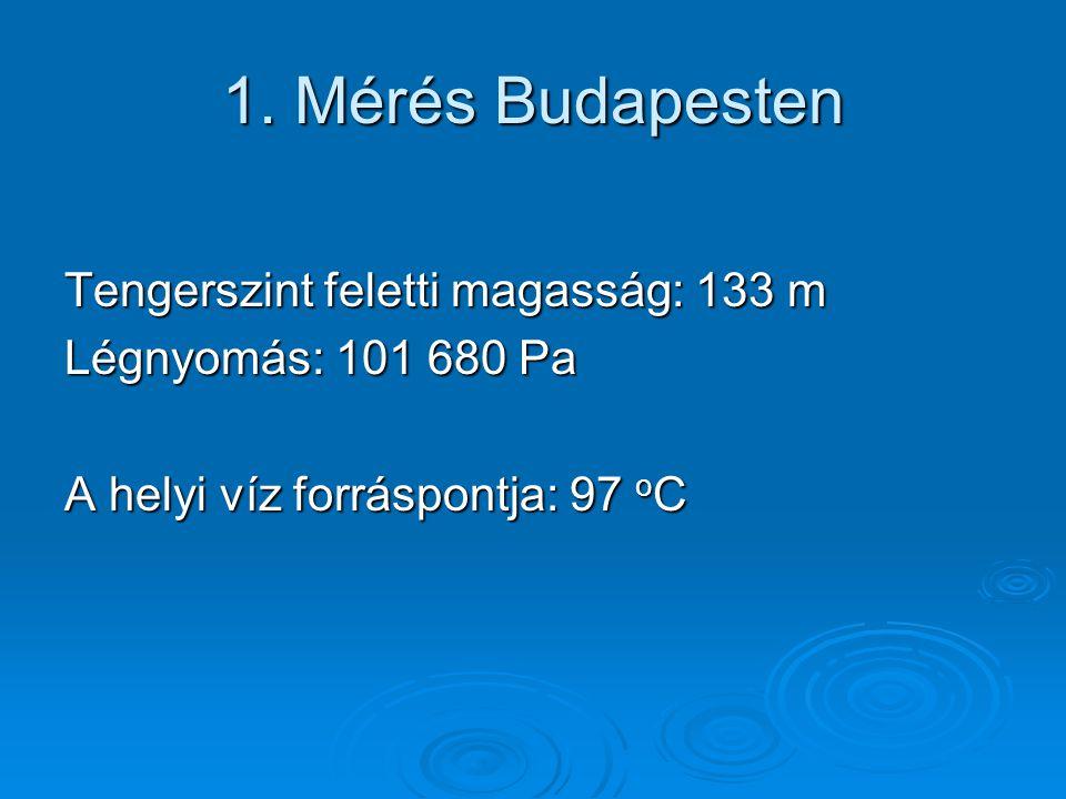 1. Mérés Budapesten Tengerszint feletti magasság: 133 m Légnyomás: 101 680 Pa A helyi víz forráspontja: 97 o C