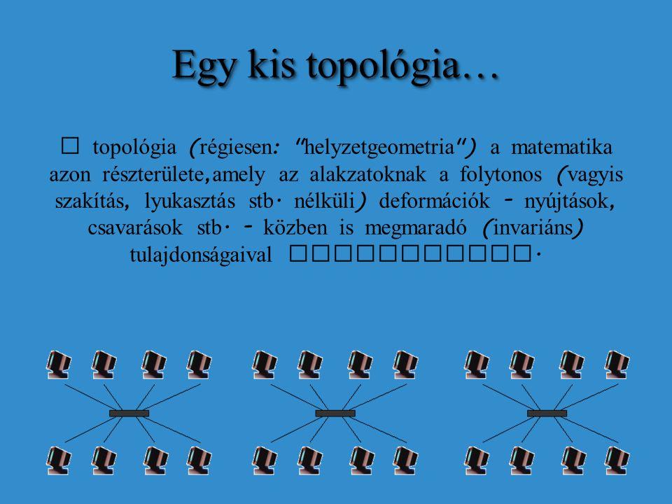 Egy kis topológia… A t opológia ( régiesen :