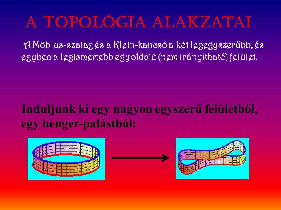 A topológia alakzatai A Möbius-szalag és a Klein-kancsó a két legegyszer ű bb, és egyben a legismertebb egyoldalú (nem irányítható) felület. Induljunk