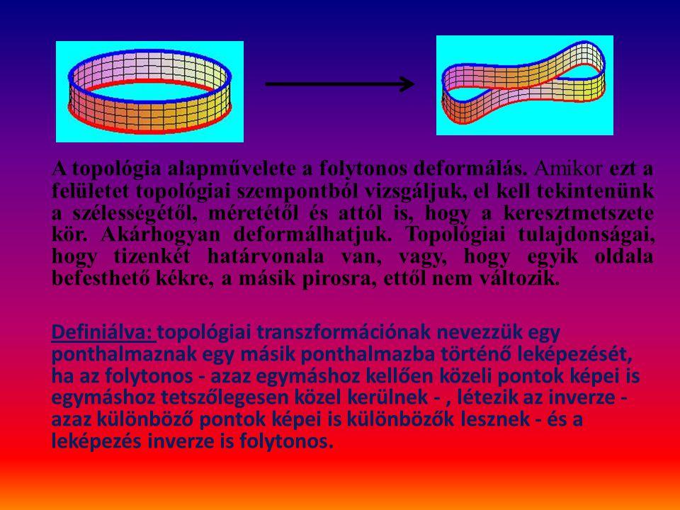 A topológia alapművelete a folytonos deformálás. Amikor ezt a felületet topológiai szempontból vizsgáljuk, el kell tekintenünk a szélességétől, méreté