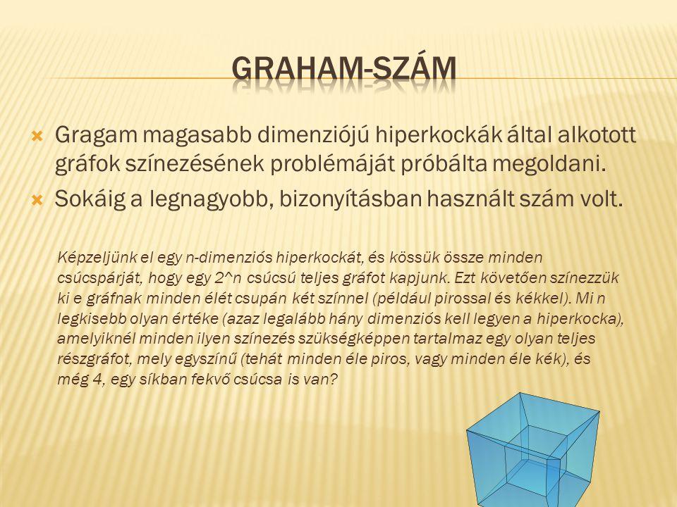  Gragam magasabb dimenziójú hiperkockák által alkotott gráfok színezésének problémáját próbálta megoldani.