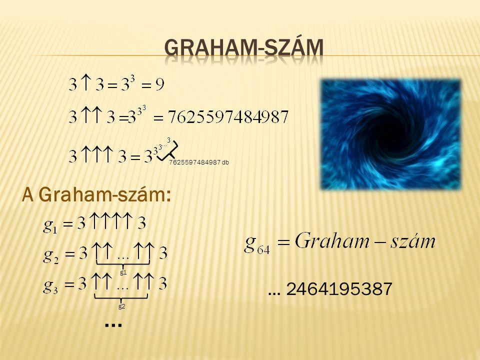 7625597484987 db A Graham-szám: g1 g2...... 2464195387