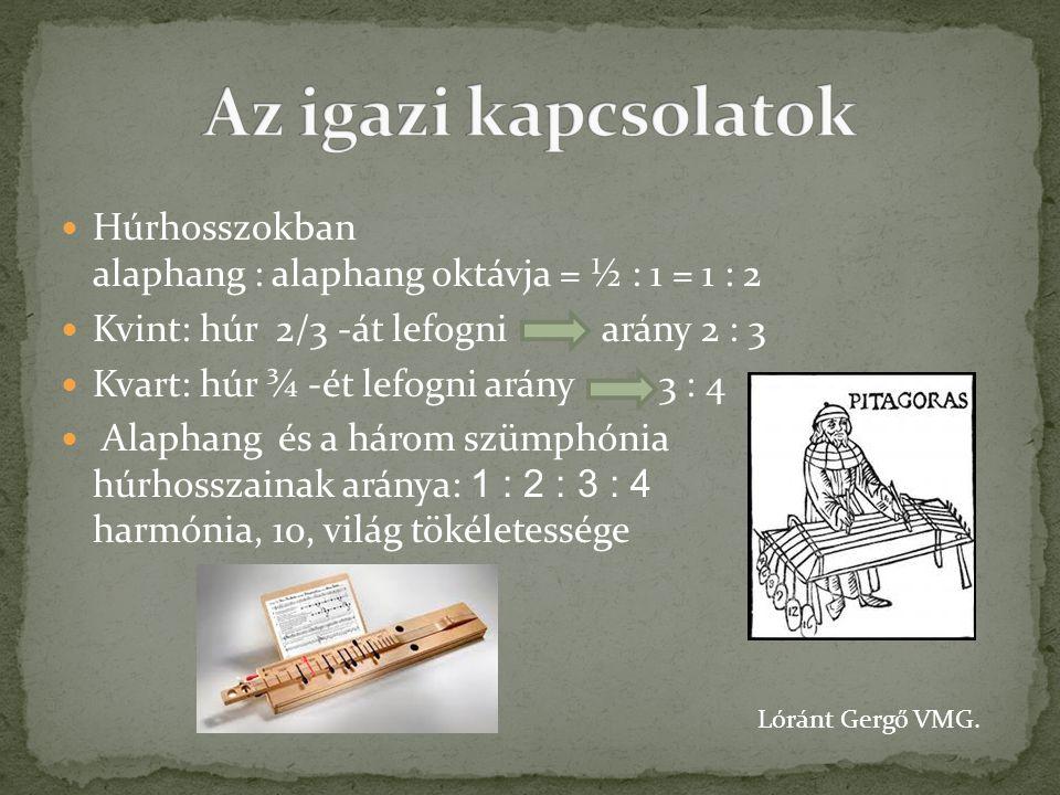 Húrhosszokban alaphang : alaphang oktávja = ½ : 1 = 1 : 2 Kvint: húr 2/3 -át lefogni arány 2 : 3 Kvart: húr ¾ -ét lefogniarány 3 : 4 Alaphang és a hár
