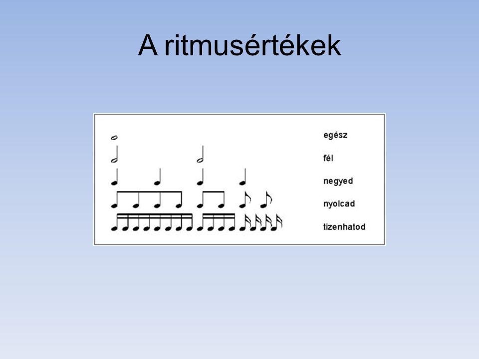 A ritmusértékek