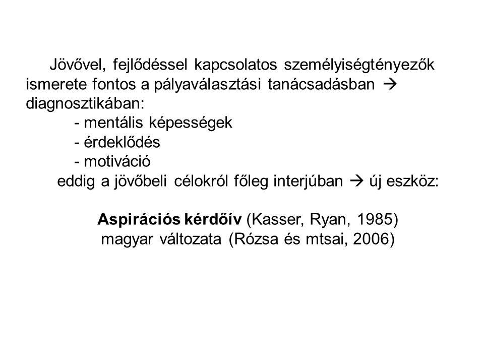 Jövővel, fejlődéssel kapcsolatos személyiségtényezők ismerete fontos a pályaválasztási tanácsadásban  diagnosztikában: - mentális képességek - érdeklődés - motiváció eddig a jövőbeli célokról főleg interjúban  új eszköz: Aspirációs kérdőív (Kasser, Ryan, 1985) magyar változata (Rózsa és mtsai, 2006)
