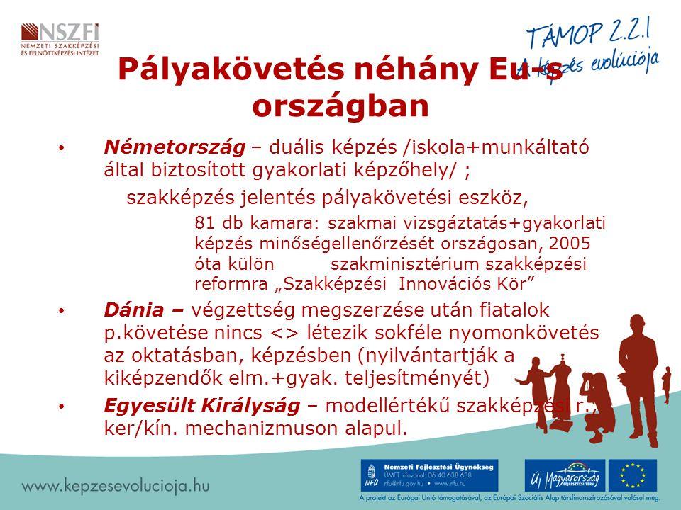 Pályakövetés néhány Eu-s országban Németország – duális képzés /iskola+munkáltató által biztosított gyakorlati képzőhely/ ; szakképzés jelentés pályak