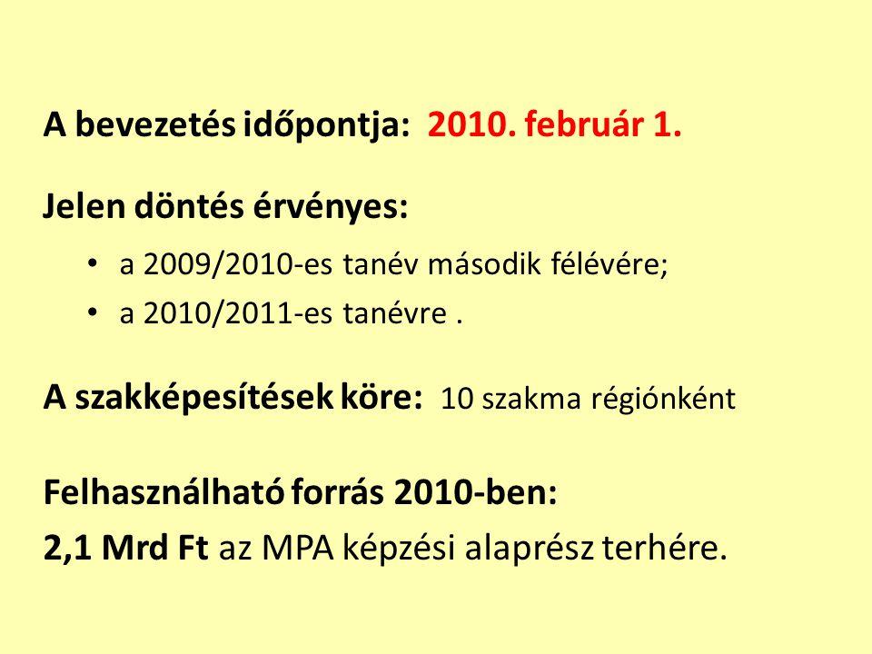 A bevezetés időpontja: 2010. február 1. Jelen döntés érvényes: a 2009/2010-es tanév második félévére; a 2010/2011-es tanévre. A szakképesítések köre: