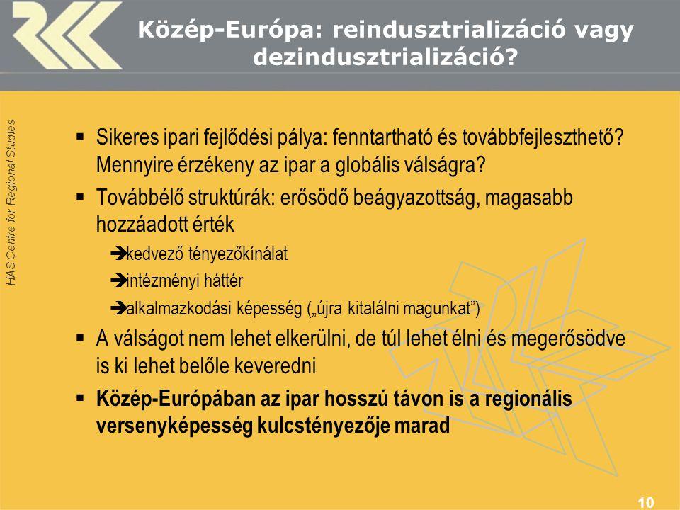 HAS Centre for Regional Studies 10 Közép-Európa: reindusztrializáció vagy dezindusztrializáció.