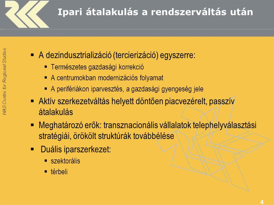 HAS Centre for Regional Studies 4 Ipari átalakulás a rendszerváltás után  A dezindusztrializáció (tercierizáció) egyszerre:  Természetes gazdasági korrekció  A centrumokban modernizációs folyamat  A perifériákon iparvesztés, a gazdasági gyengeség jele  Aktív szerkezetváltás helyett döntően piacvezérelt, passzív átalakulás  Meghatározó erők: transznacionális vállalatok telephelyválasztási stratégiái, örökölt struktúrák továbbélése  Duális iparszerkezet:  szektorális  térbeli