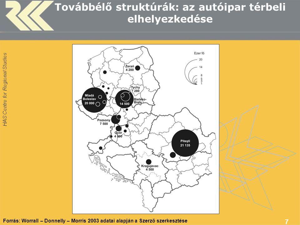 HAS Centre for Regional Studies 7 Továbbélő struktúrák: az autóipar térbeli elhelyezkedése Forrás: Worrall – Donnelly – Morris 2003 adatai alapján a Szerző szerkesztése