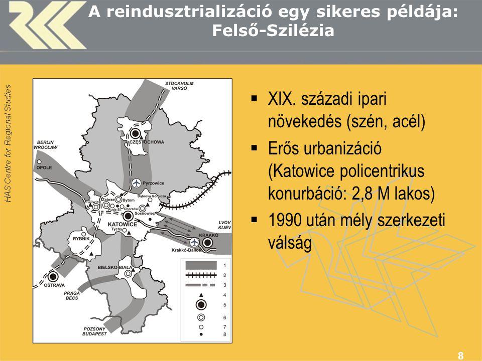 HAS Centre for Regional Studies 8 A reindusztrializáció egy sikeres példája: Felső-Szilézia  XIX.