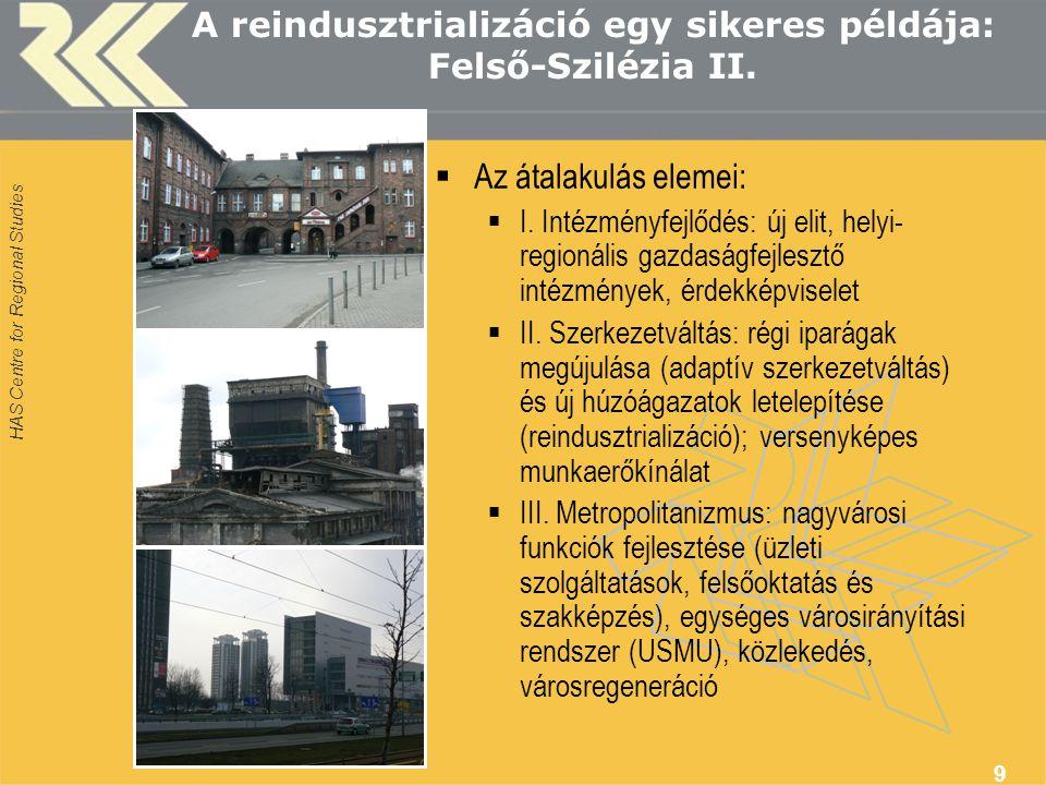 HAS Centre for Regional Studies 9 A reindusztrializáció egy sikeres példája: Felső-Szilézia II.