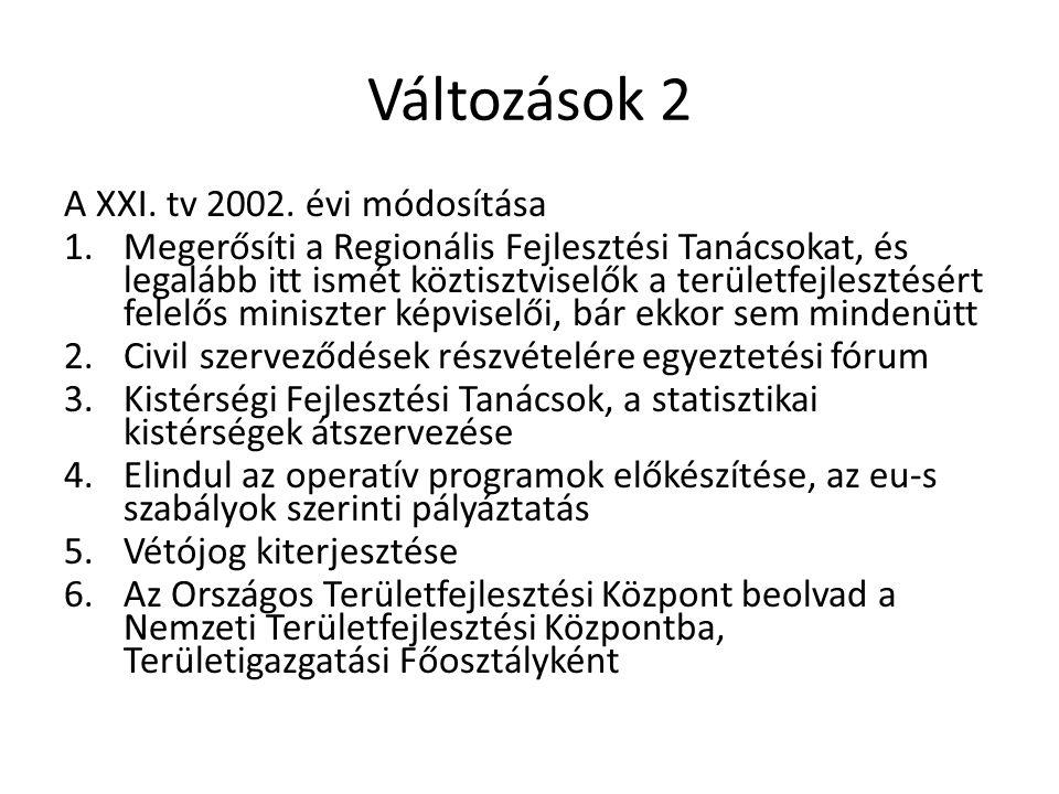 Változások 2 A XXI. tv 2002. évi módosítása 1.Megerősíti a Regionális Fejlesztési Tanácsokat, és legalább itt ismét köztisztviselők a területfejleszté