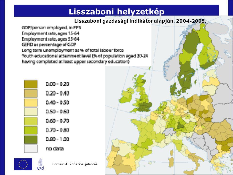 Lisszaboni helyzetkép Lisszaboni gazdasági indikátor alapján, 2004-2005.