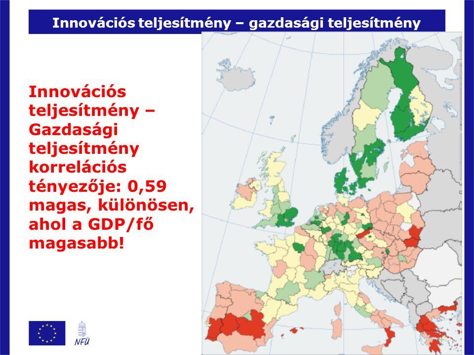 Innovációs teljesítmény – gazdasági teljesítmény Innovációs teljesítmény – Gazdasági teljesítmény korrelációs tényezője: 0,59 magas, különösen, ahol a GDP/fő magasabb!