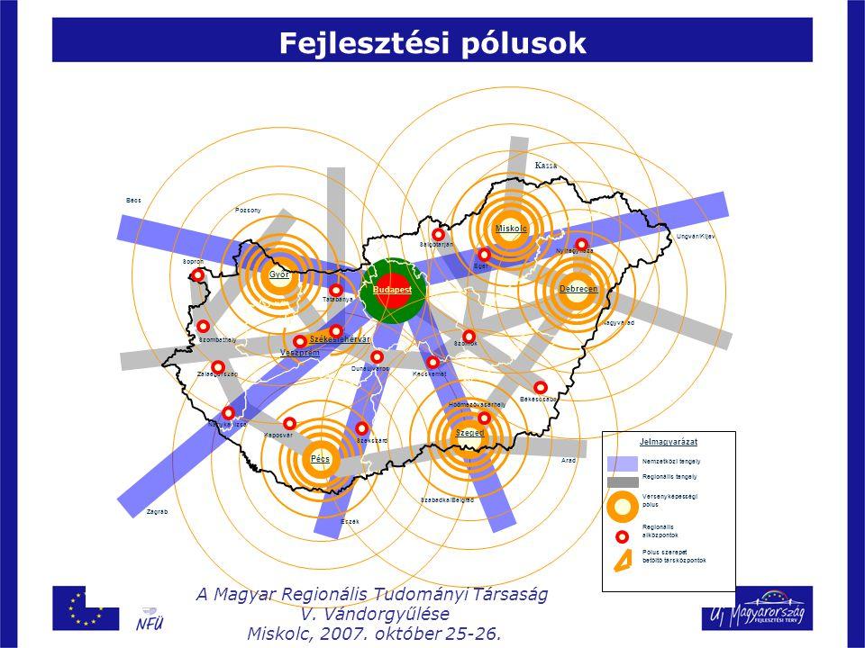 Fejlesztési pólusok A Magyar Regionális Tudományi Társaság V.
