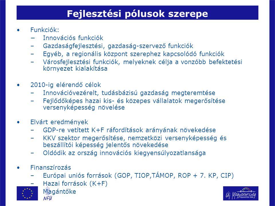 Fejlesztési pólusok szerepe Funkciók: −Innovációs funkciók –Gazdaságfejlesztési, gazdaság-szervező funkciók –Egyéb, a regionális központ szerephez kapcsolódó funkciók –Városfejlesztési funkciók, melyeknek célja a vonzóbb befektetési környezet kialakítása 2010-ig elérendő célok –Innovációvezérelt, tudásbázisú gazdaság megteremtése –Fejlődőképes hazai kis- és közepes vállalatok megerősítése versenyképesség növelése Elvárt eredmények –GDP-re vetített K+F ráfordítások arányának növekedése –KKV szektor megerősítése, nemzetközi versenyképesség és beszállítói képesség jelentős növekedése –Oldódik az ország innovációs kiegyensúlyozatlansága Finanszírozás –Európai uniós források (GOP, TIOP,TÁMOP, ROP + 7.