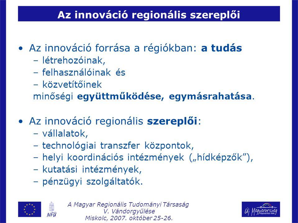Az innováció regionális szereplői Az innováció forrása a régiókban: a tudás –létrehozóinak, –felhasználóinak és –közvetítőinek minőségi együttműködése, egymásrahatása.