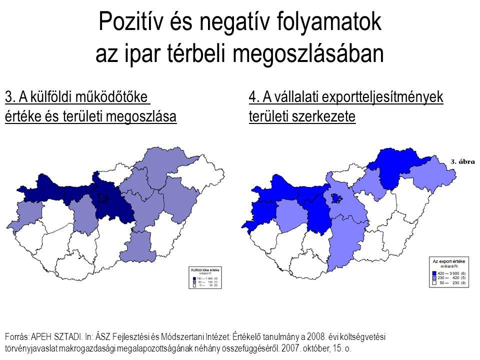 Pozitív és negatív folyamatok az ipar térbeli megoszlásában 3. A külföldi működőtőke értéke és területi megoszlása 4. A vállalati exportteljesítmények