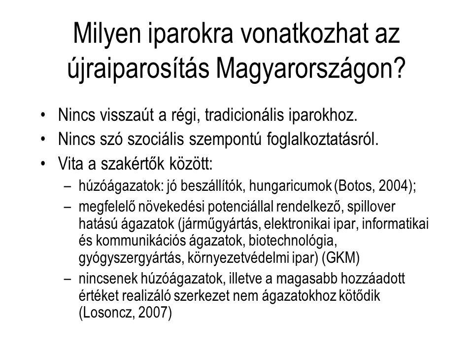 Milyen iparokra vonatkozhat az újraiparosítás Magyarországon? Nincs visszaút a régi, tradicionális iparokhoz. Nincs szó szociális szempontú foglalkozt