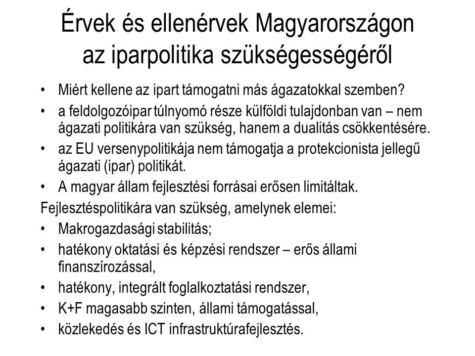 Érvek és ellenérvek Magyarországon az iparpolitika szükségességéről Miért kellene az ipart támogatni más ágazatokkal szemben? a feldolgozóipar túlnyom