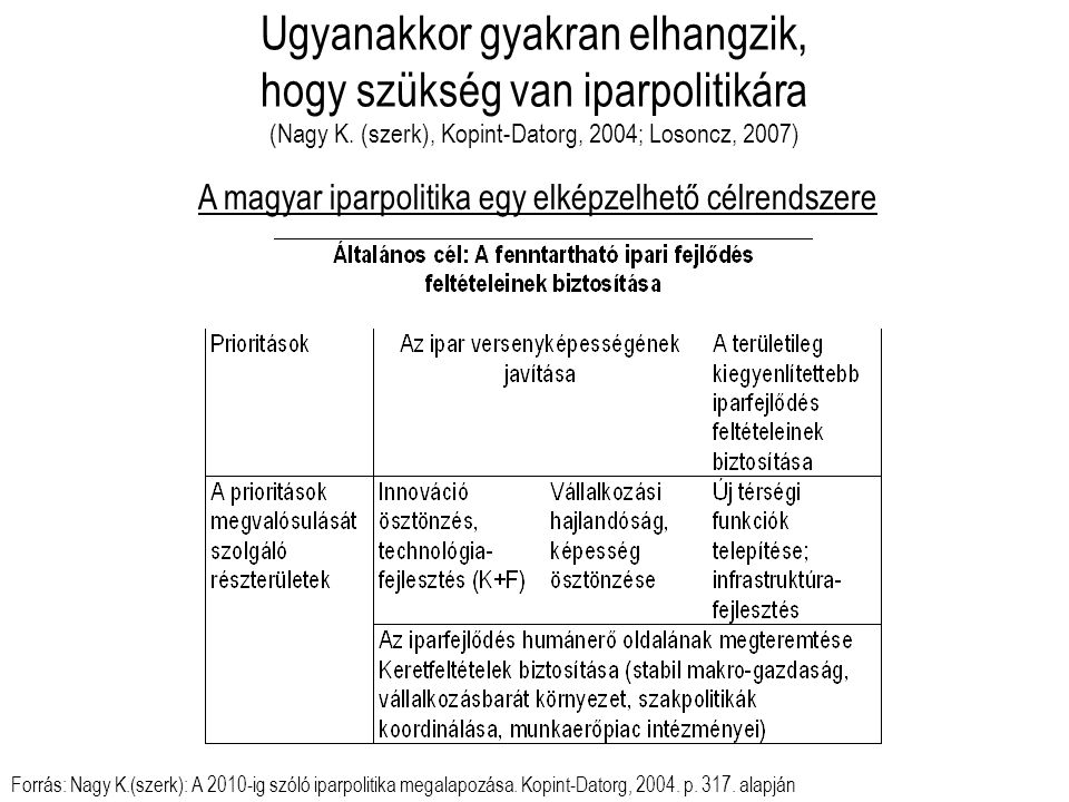 Ugyanakkor gyakran elhangzik, hogy szükség van iparpolitikára (Nagy K. (szerk), Kopint-Datorg, 2004; Losoncz, 2007) A magyar iparpolitika egy elképzel