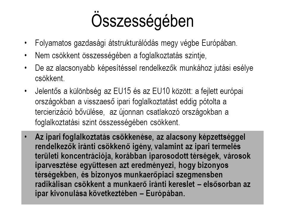 Összességében Folyamatos gazdasági átstrukturálódás megy végbe Európában. Nem csökkent összességében a foglalkoztatás szintje, De az alacsonyabb képes