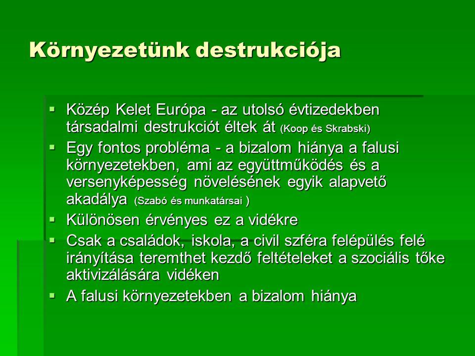 Környezetünk destrukciója  Közép Kelet Európa - az utolsó évtizedekben társadalmi destrukciót éltek át (Koop és Skrabski)  Egy fontos probléma - a bizalom hiánya a falusi környezetekben, ami az együttműködés és a versenyképesség növelésének egyik alapvető akadálya (Szabó és munkatársai )  Különösen érvényes ez a vidékre  Csak a családok, iskola, a civil szféra felépülés felé irányítása teremthet kezdő feltételeket a szociális tőke aktivizálására vidéken  A falusi környezetekben a bizalom hiánya