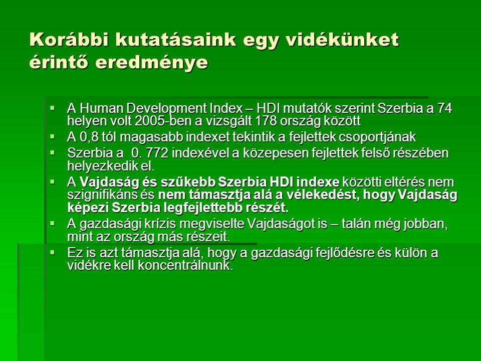 Korábbi kutatásaink egy vidékünket érintő eredménye  A Human Development Index – HDI mutatók szerint Szerbia a 74 helyen volt 2005-ben a vizsgált 178