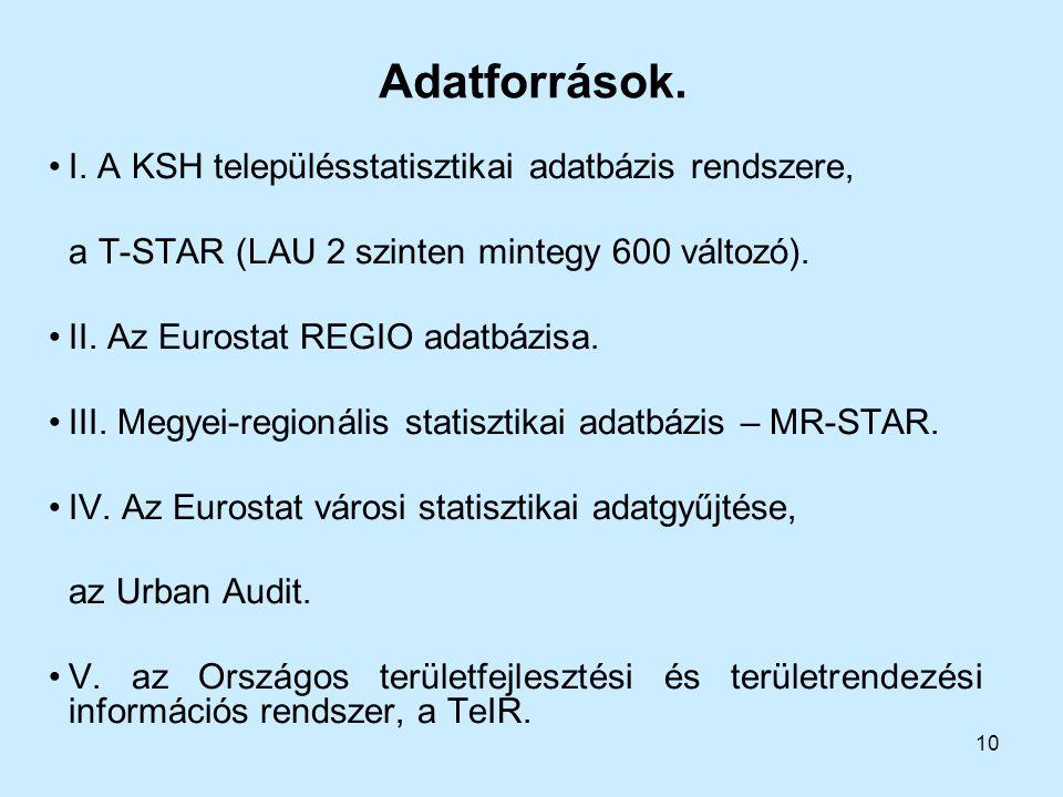 10 Adatforrások. I. A KSH településstatisztikai adatbázis rendszere, a T-STAR (LAU 2 szinten mintegy 600 változó). II. Az Eurostat REGIO adatbázisa. I